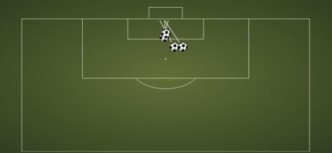 Falcao's league goals this season